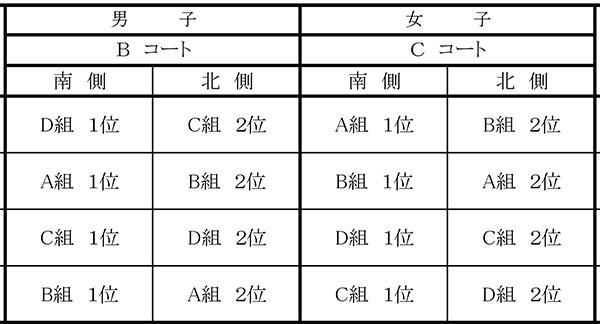 20170505kurowashi_zaseki.jpg